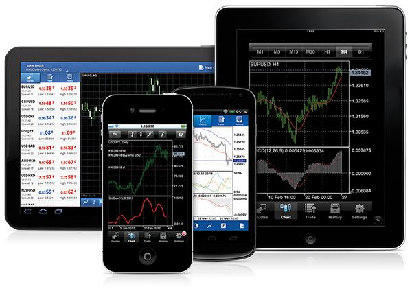 MetaTrader 4 Mobile Download Free
