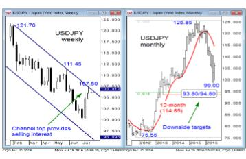 http://www.forex-central.net/forum/userimages/Barclaysforecast.png