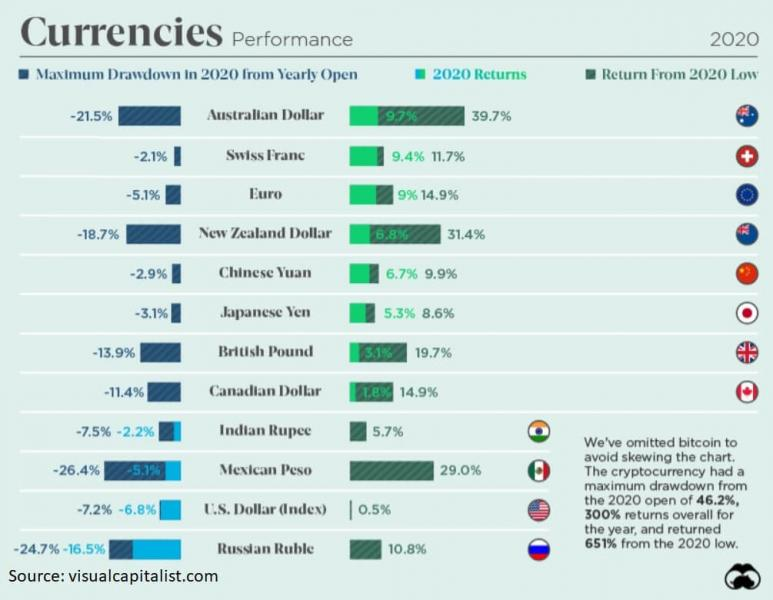 http://www.forex-central.net/forum/userimages/CurrencyPerformance.jpg