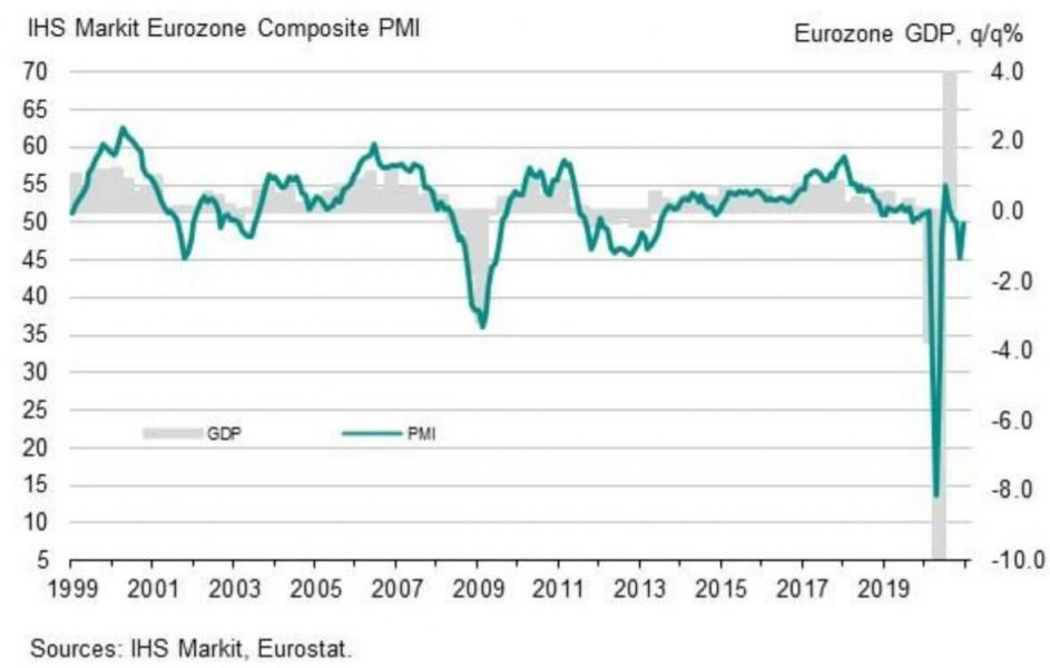 http://www.forex-central.net/forum/userimages/Euro-PMI.jpg