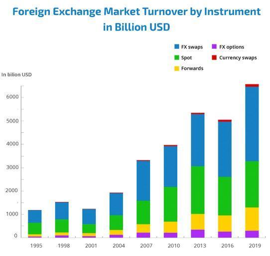 http://www.forex-central.net/forum/userimages/FX-turnover.jpg