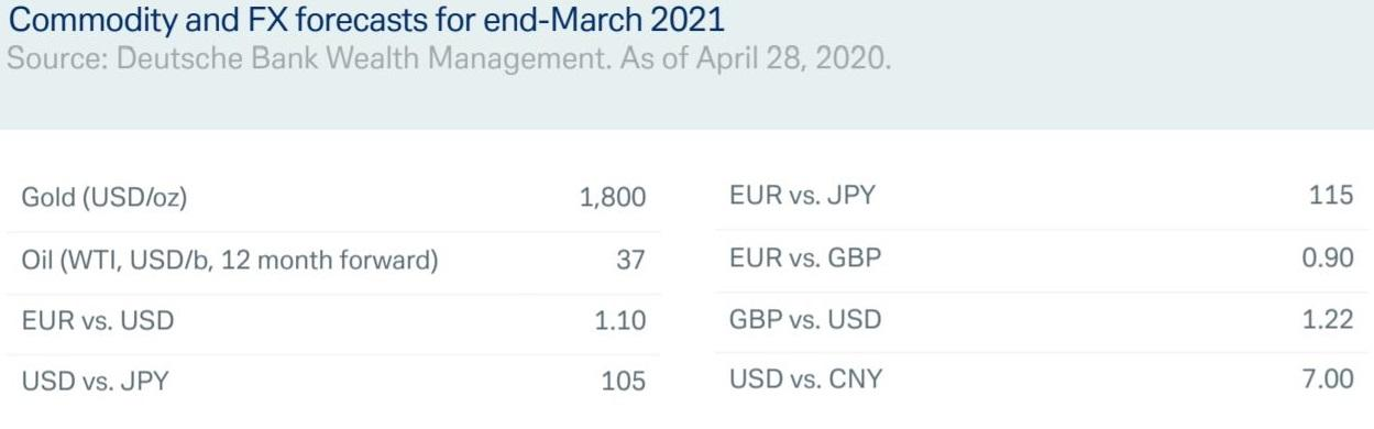 http://www.forex-central.net/forum/userimages/Forex-forecast.jpg