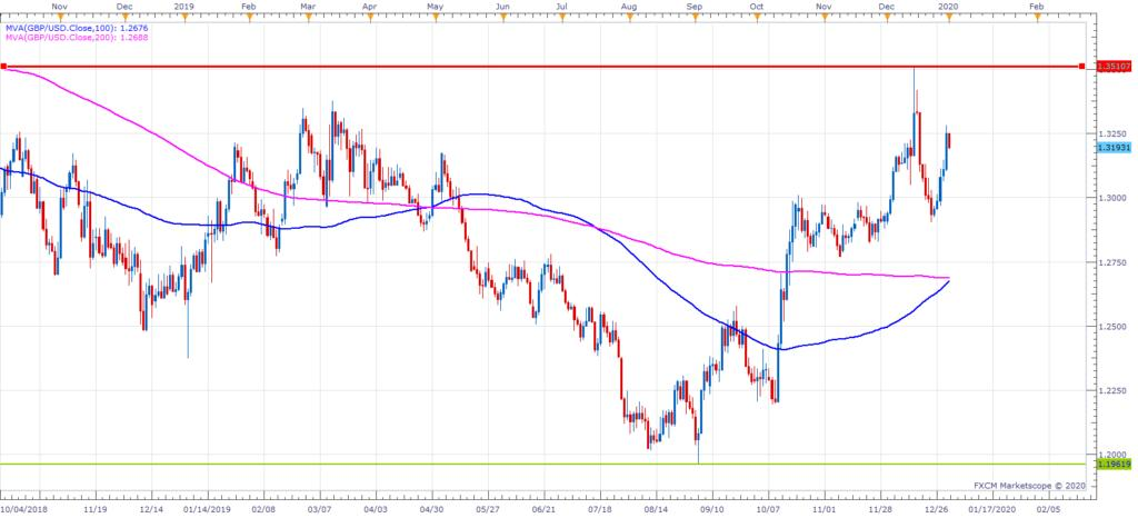 http://www.forex-central.net/forum/userimages/GBPUSD-D1.png