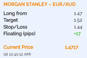 http://www.forex-central.net/forum/userimages/MorganStanley-forecast2.png