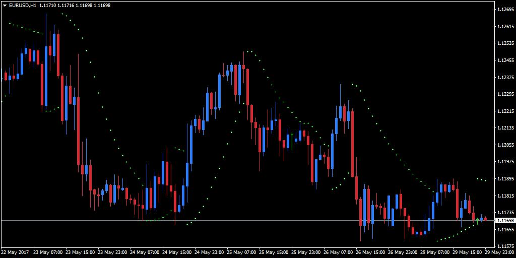 http://www.forex-central.net/forum/userimages/Parabolic2.png