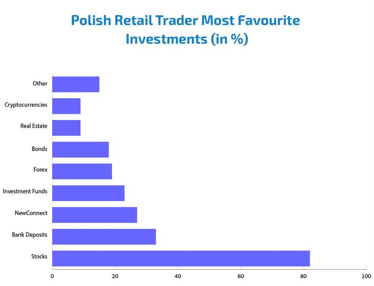 http://www.forex-central.net/forum/userimages/Polish-traders.png