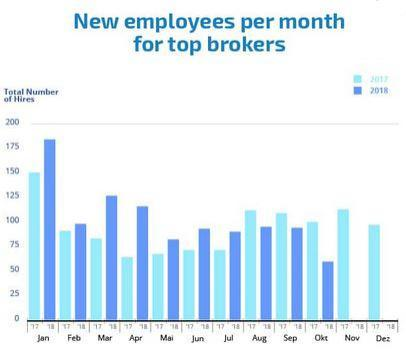 http://www.forex-central.net/forum/userimages/available-jobs-brokers.JPG