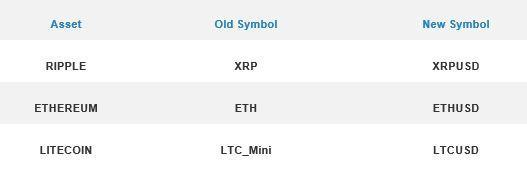 http://www.forex-central.net/forum/userimages/avatrade-cryptocurrencies2.jpg