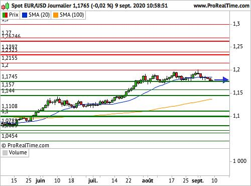 http://www.forex-central.net/forum/userimages/eur-usd-daily-1.jpg