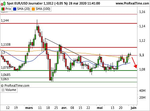 http://www.forex-central.net/forum/userimages/eur-usd-daily2.jpg