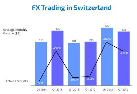 http://www.forex-central.net/forum/userimages/forex-Switzerland.jpg