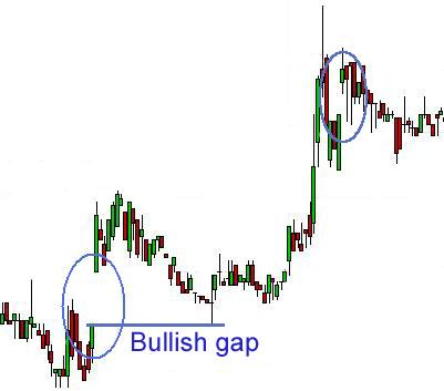http://www.forex-central.net/forum/userimages/gap.png