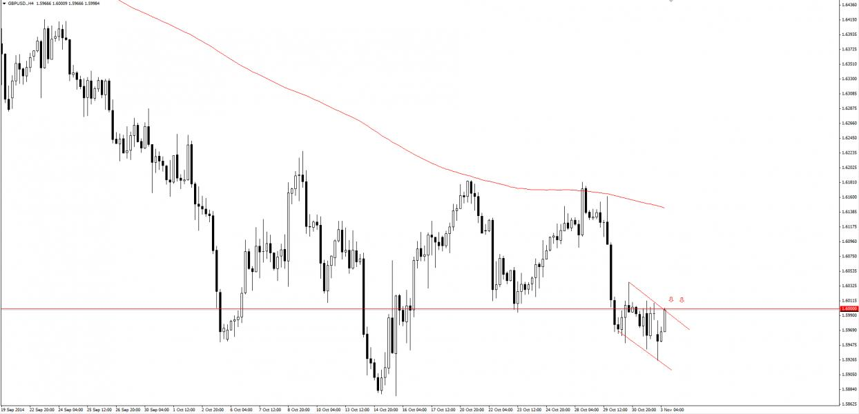 http://www.forex-central.net/forum/userimages/gbpusd-November-03.PNG