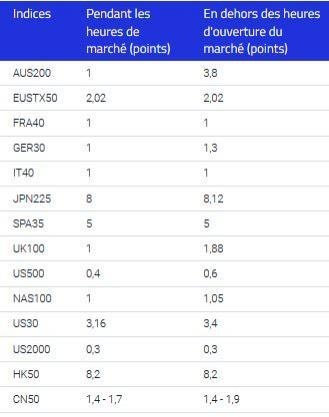 http://www.forex-central.net/forum/userimages/pepperstone-CFD-indices.jpg