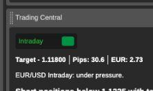 http://www.forex-central.net/forum/userimages/trading-central.jpg