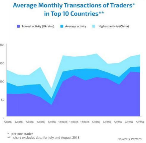http://www.forex-central.net/forum/userimages/transactions-averages-traders.png