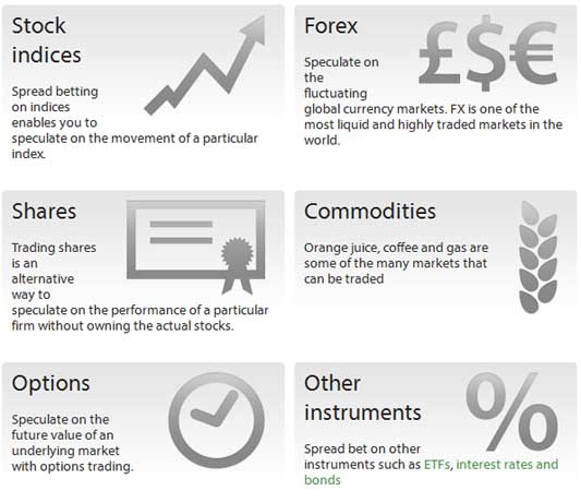 Forex capital trading pty ltd