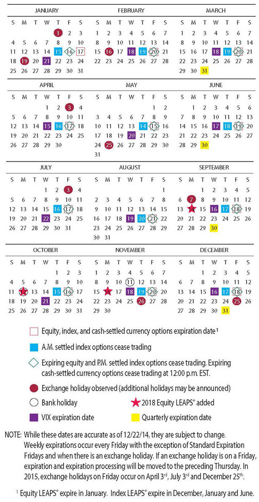 Forex options expiry calendar