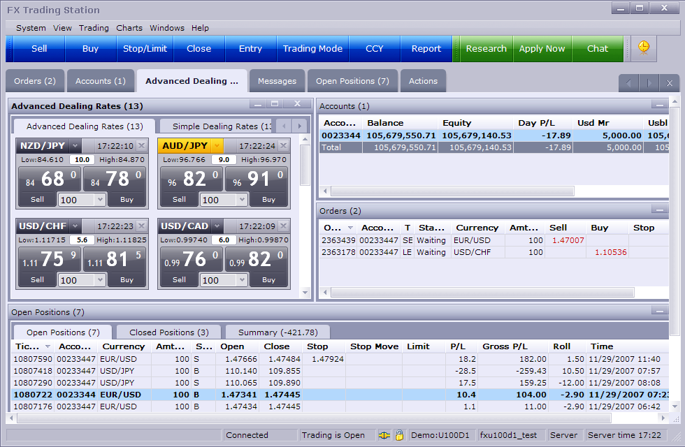 FXCM - Forex Capital Markets - Forex broker review