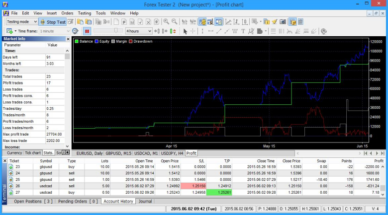 How to open a forex trading account in kenya