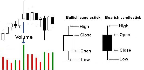 Volume spread analysis forex