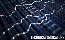 Technical indicator downloads