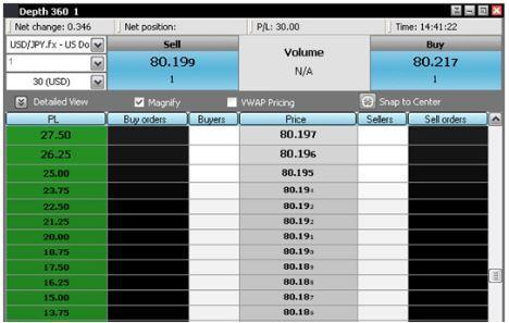 Multi portfolio trading platform