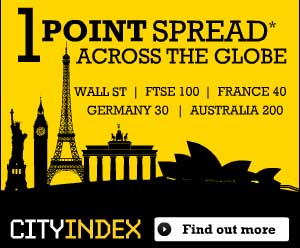 City forex adelaide reviews