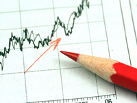 Forex analising barcharts forum