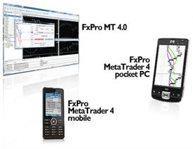 Easy forex trading ltd he203997 cyprus company address