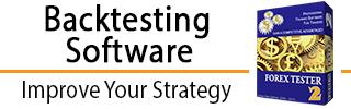 Forex tester 3 back testing